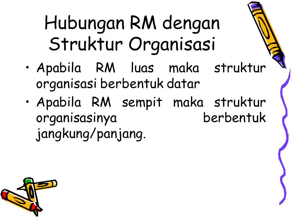 Hubungan RM dengan Struktur Organisasi