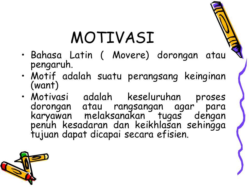 MOTIVASI Bahasa Latin ( Movere) dorongan atau pengaruh.