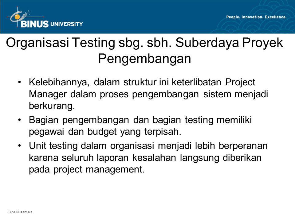 Organisasi Testing sbg. sbh. Suberdaya Proyek Pengembangan