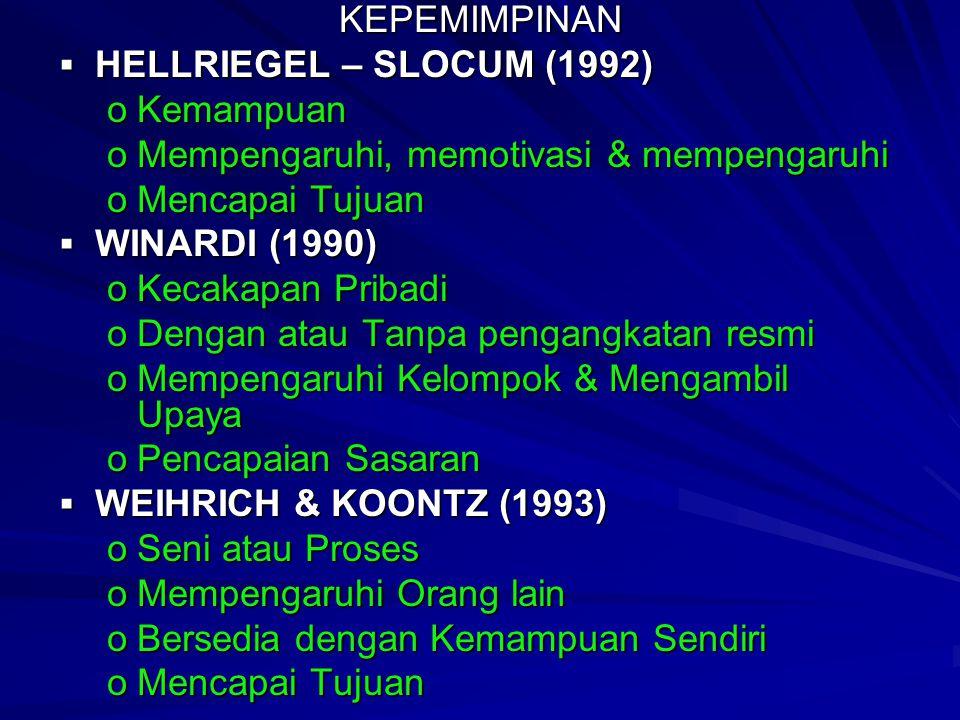 KEPEMIMPINAN HELLRIEGEL – SLOCUM (1992) Kemampuan. Mempengaruhi, memotivasi & mempengaruhi. Mencapai Tujuan.