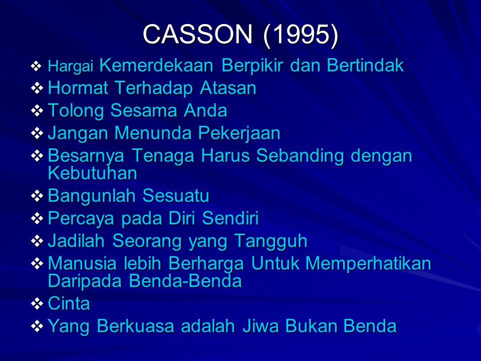 CASSON (1995) Hormat Terhadap Atasan Tolong Sesama Anda