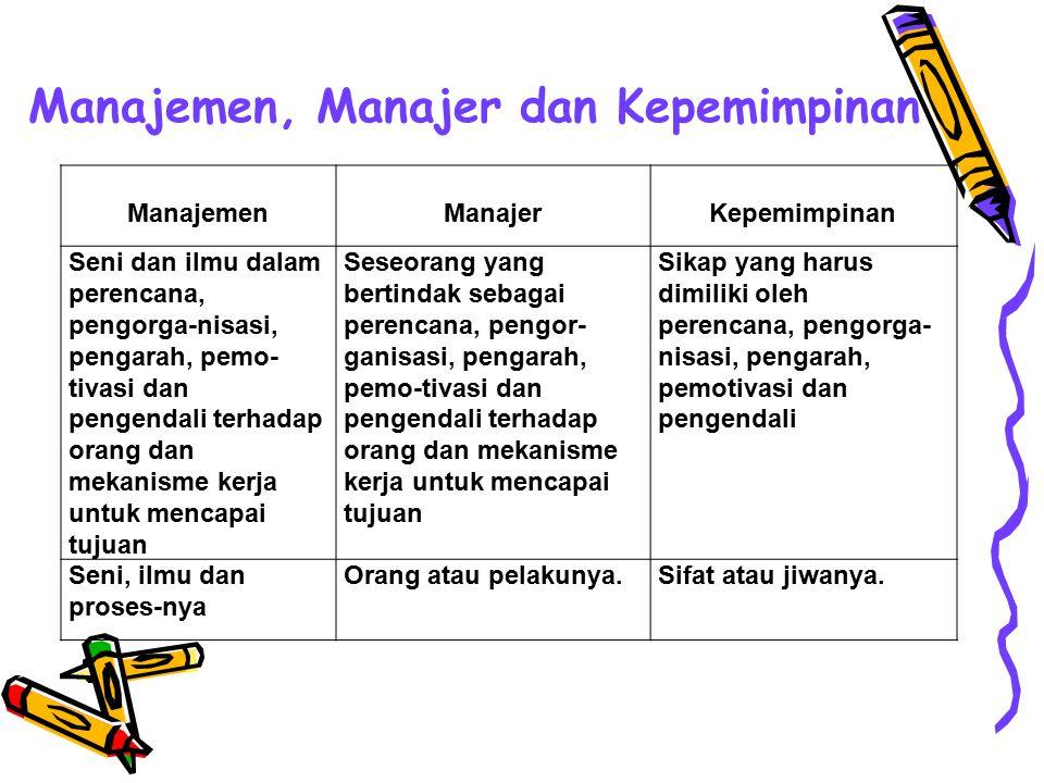 Manajemen, Manajer dan Kepemimpinan