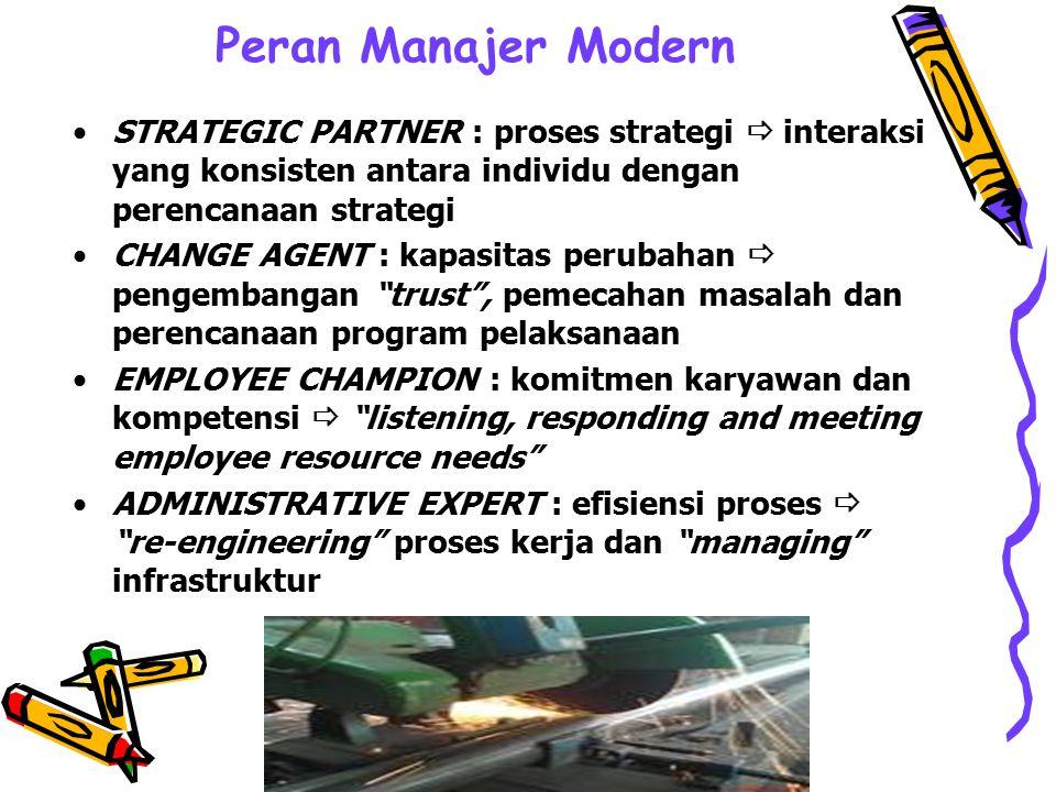 Peran Manajer Modern STRATEGIC PARTNER : proses strategi  interaksi yang konsisten antara individu dengan perencanaan strategi.