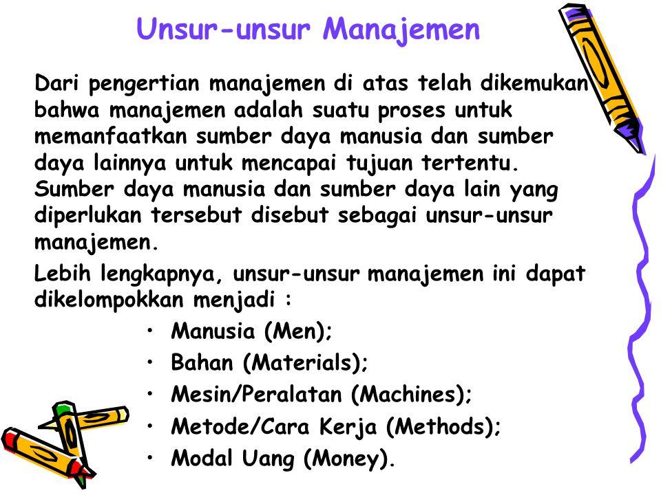 Unsur-unsur Manajemen
