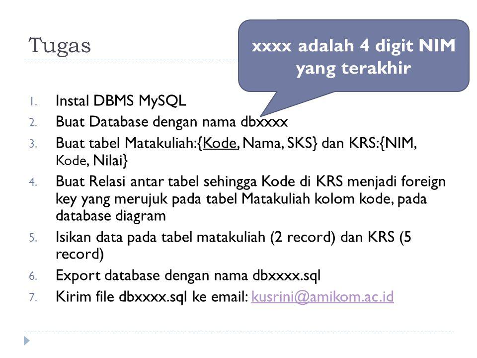 xxxx adalah 4 digit NIM yang terakhir