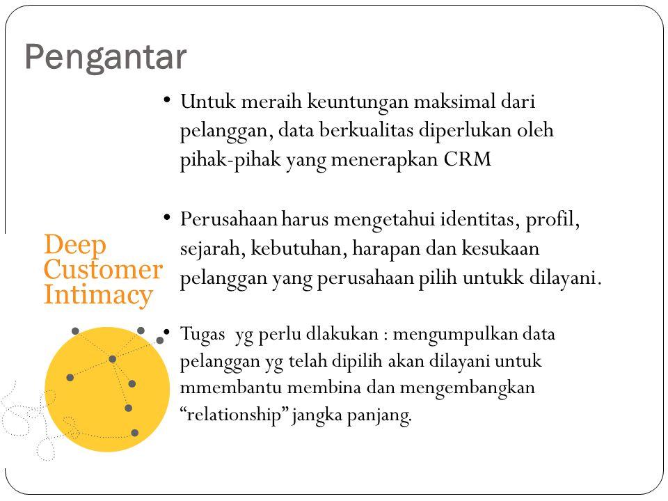 Pengantar Untuk meraih keuntungan maksimal dari pelanggan, data berkualitas diperlukan oleh pihak-pihak yang menerapkan CRM.