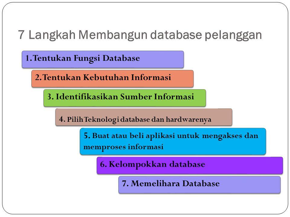 7 Langkah Membangun database pelanggan