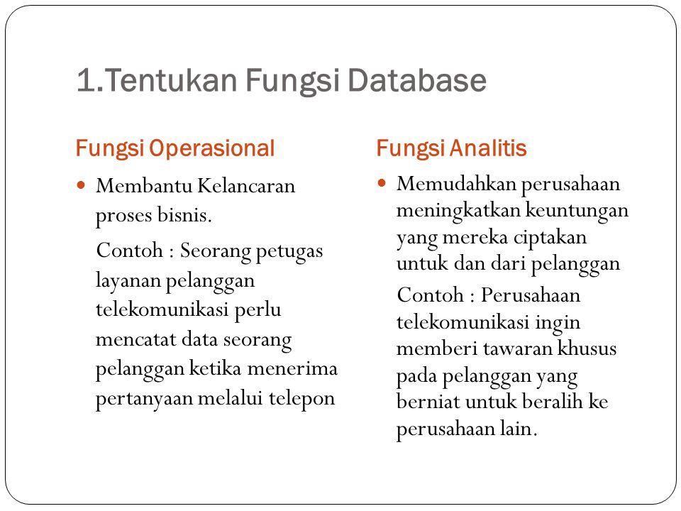 1.Tentukan Fungsi Database
