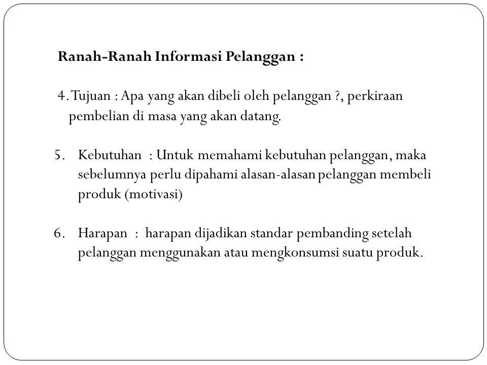 Ranah-Ranah Informasi Pelanggan :
