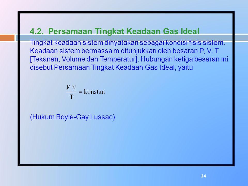 4.2. Persamaan Tingkat Keadaan Gas Ideal