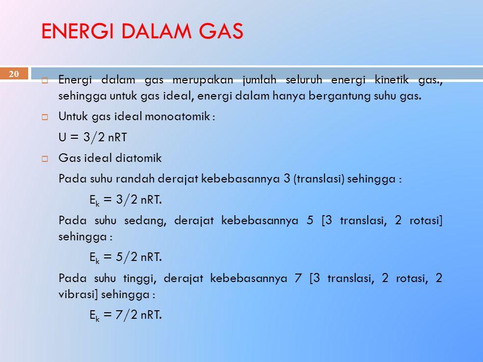 ENERGI DALAM GAS Energi dalam gas merupakan jumlah seluruh energi kinetik gas., sehingga untuk gas ideal, energi dalam hanya bergantung suhu gas.