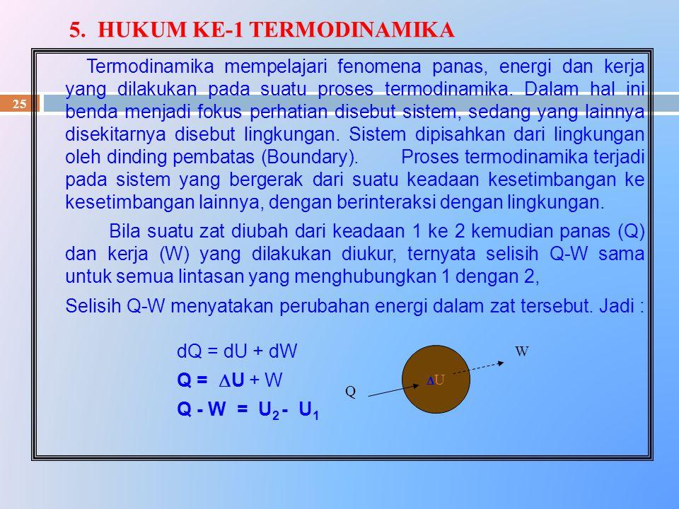 5. HUKUM KE-1 TERMODINAMIKA