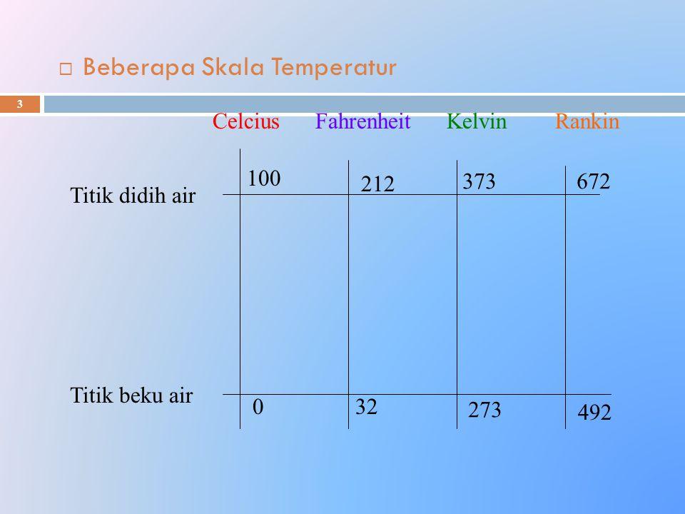 Beberapa Skala Temperatur