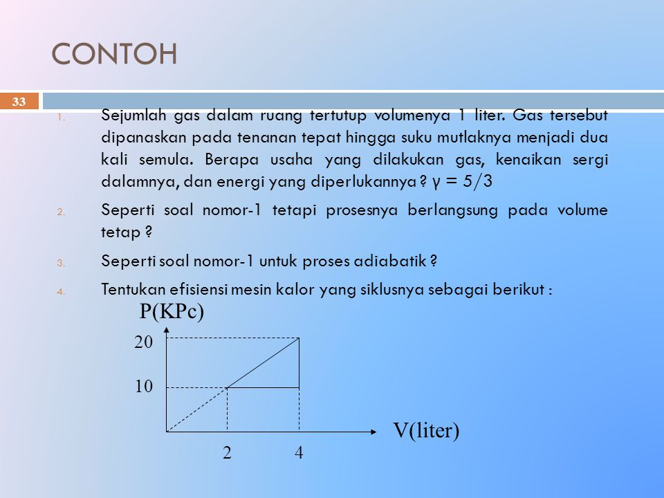 CONTOH P(KPc) V(liter)