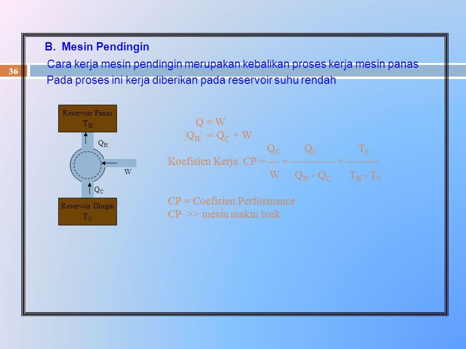 B. Mesin Pendingin Cara kerja mesin pendingin merupakan kebalikan proses kerja mesin panas.