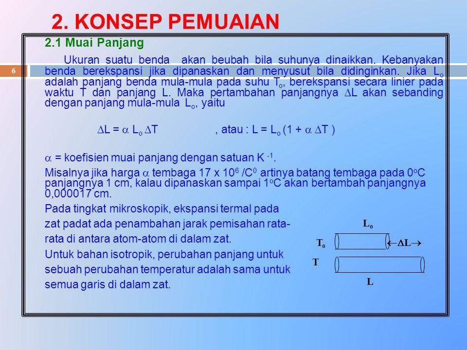 2. KONSEP PEMUAIAN 2.1 Muai Panjang.