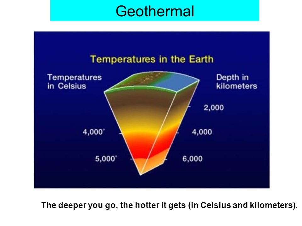 Geothermal The deeper you go, the hotter it gets (in Celsius and kilometers).