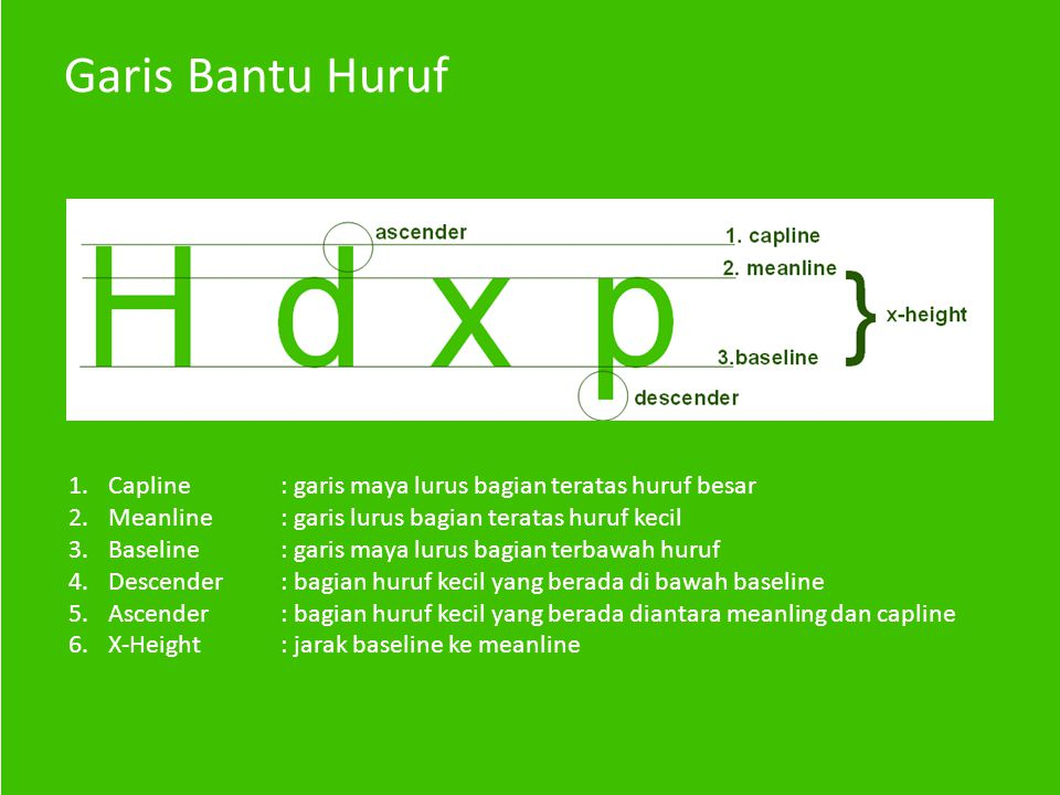 Garis Bantu Huruf Capline : garis maya lurus bagian teratas huruf besar. Meanline : garis lurus bagian teratas huruf kecil.