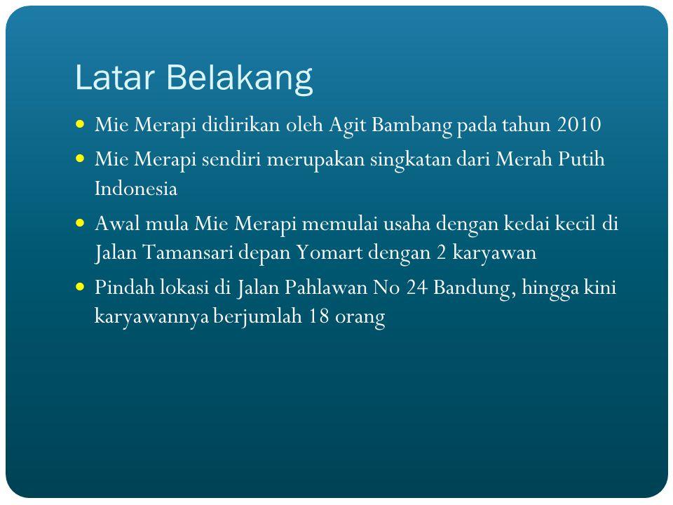 Latar Belakang Mie Merapi didirikan oleh Agit Bambang pada tahun 2010