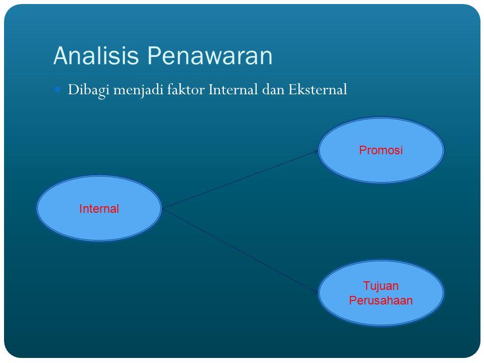 Analisis Penawaran Dibagi menjadi faktor Internal dan Eksternal