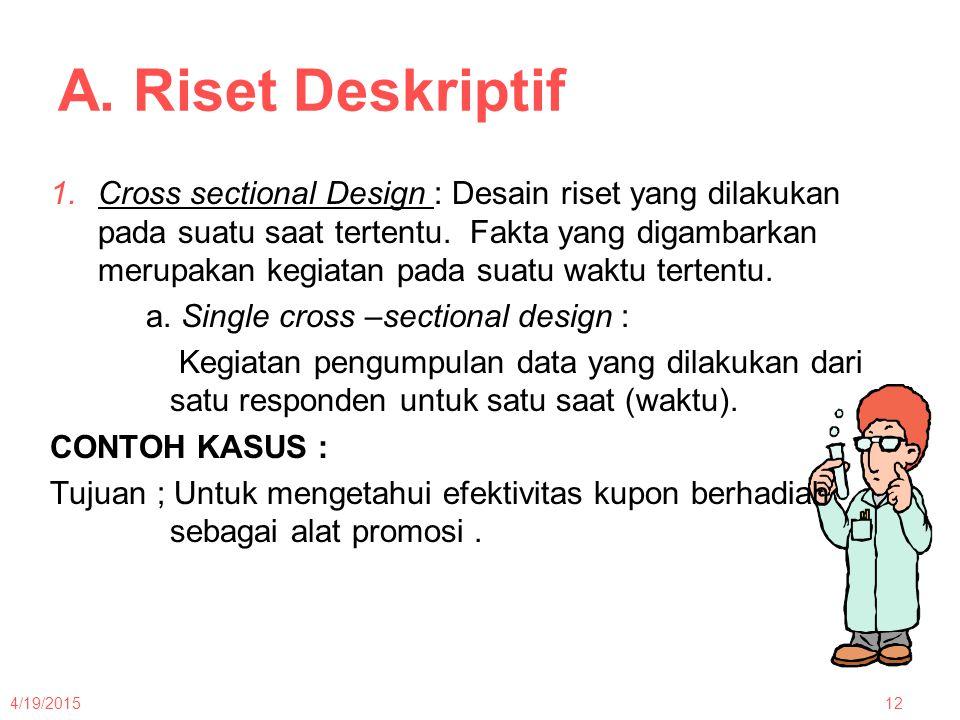 A. Riset Deskriptif