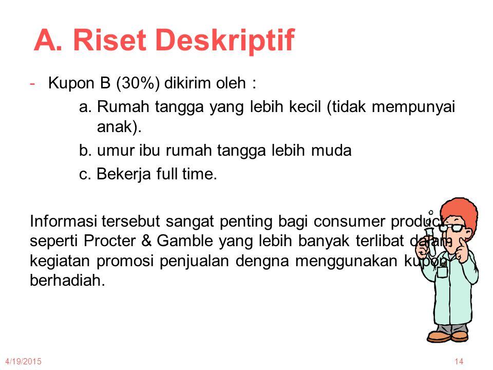 A. Riset Deskriptif Kupon B (30%) dikirim oleh :