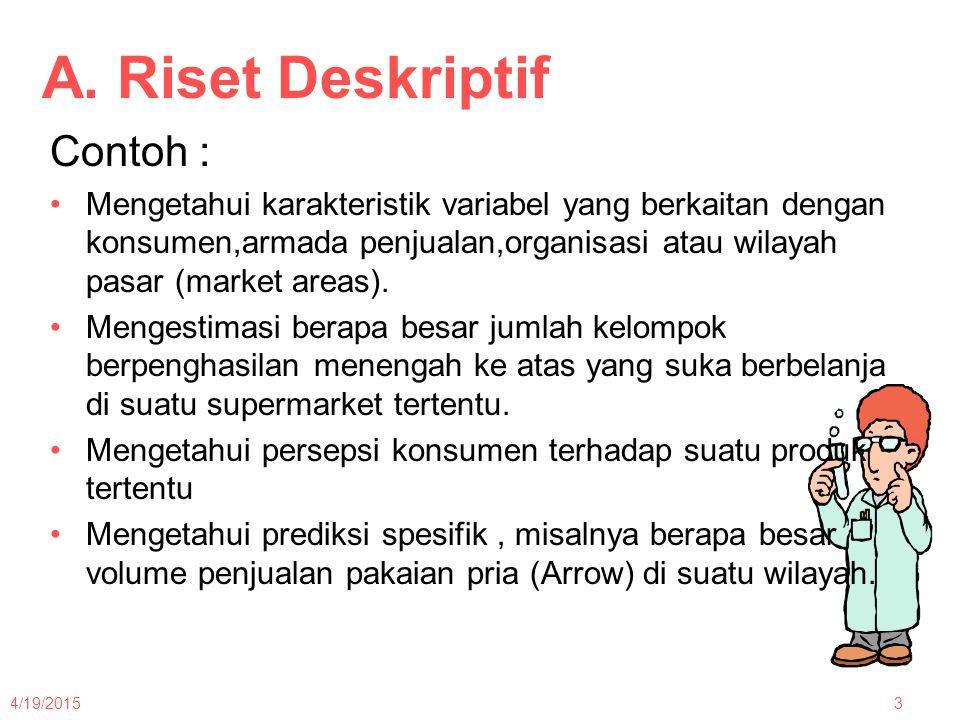 A. Riset Deskriptif Contoh :
