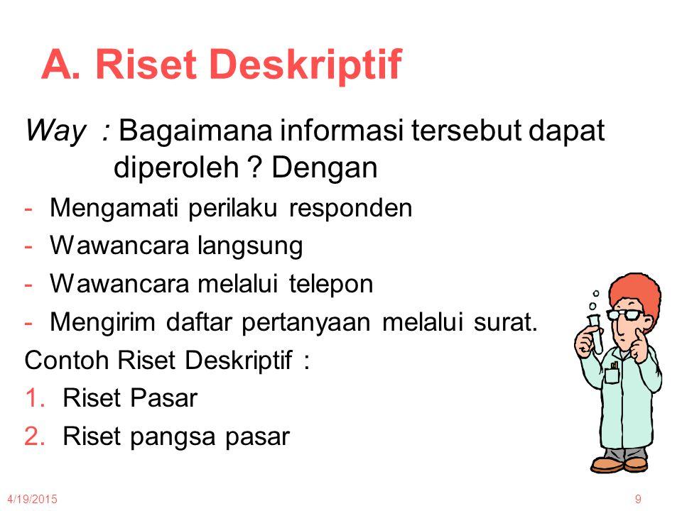 A. Riset Deskriptif Way : Bagaimana informasi tersebut dapat diperoleh Dengan. Mengamati perilaku responden.