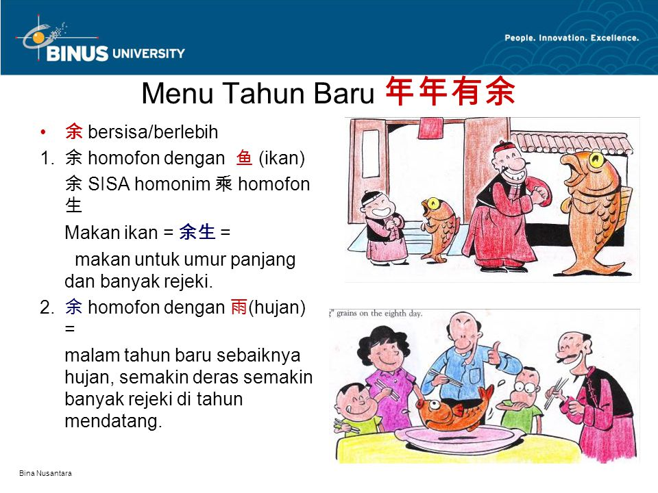 Menu Tahun Baru 年年有余 余 bersisa/berlebih 1. 余 homofon dengan 鱼 (ikan)