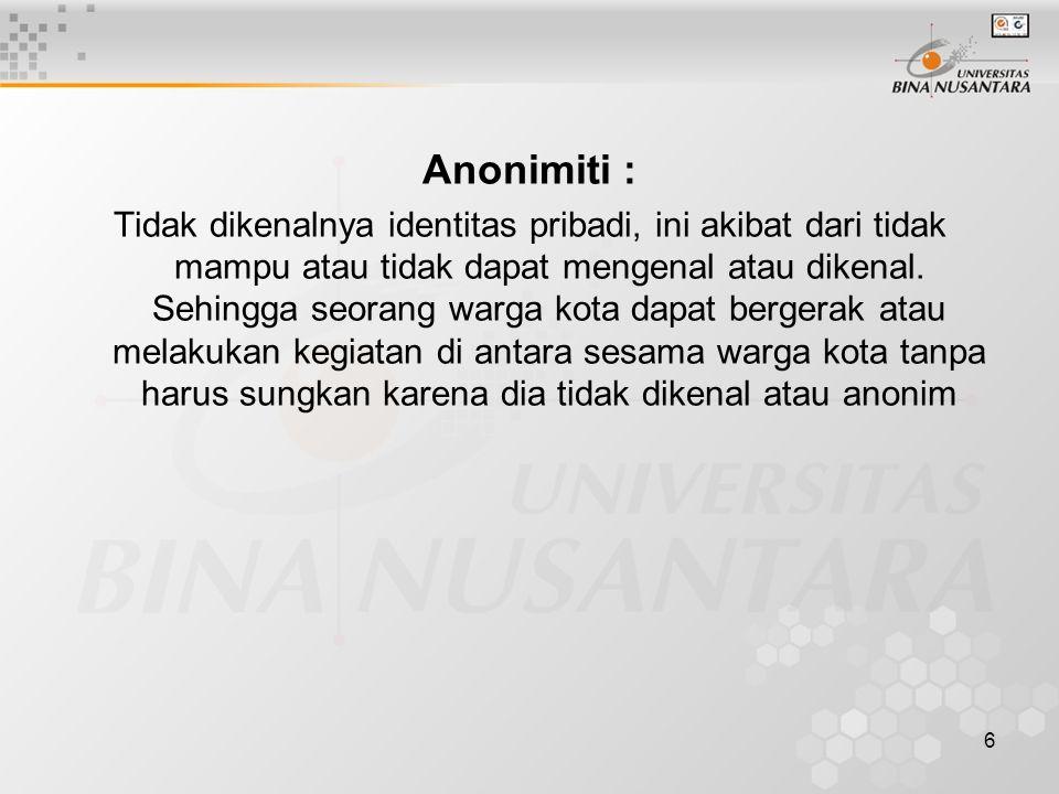 Anonimiti :