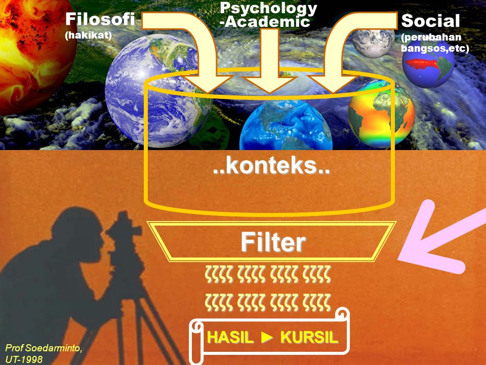 Filter ..konteks.. ζζζζ ζζζζ ζζζζ ζζζζ Filosofi (hakikat) Social