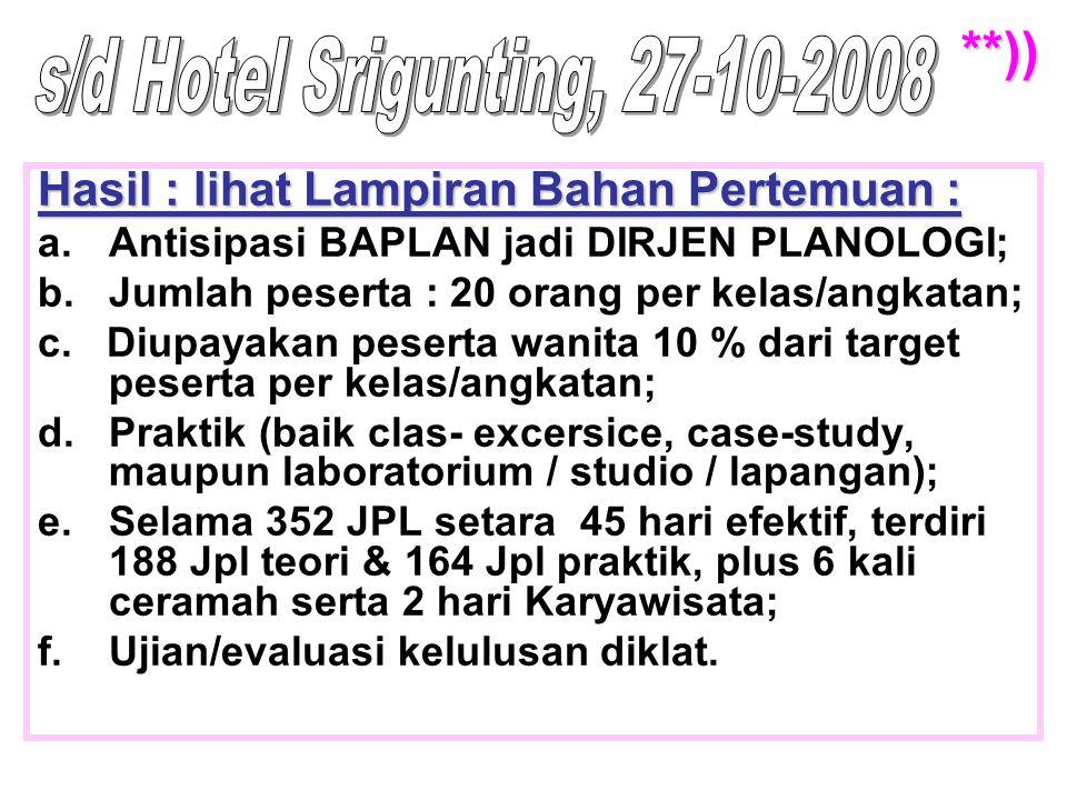 s/d Hotel Srigunting, 27-10-2008