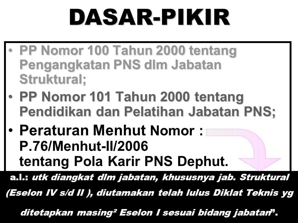 DASAR-PIKIR PP Nomor 100 Tahun 2000 tentang Pengangkatan PNS dlm Jabatan Struktural;