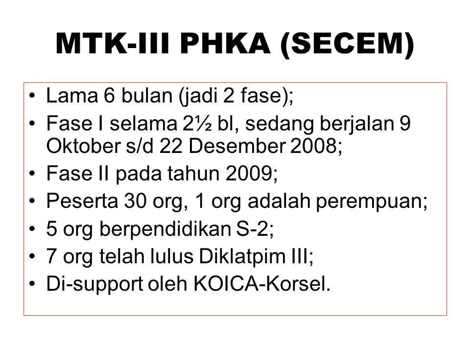 MTK-III PHKA (SECEM) Lama 6 bulan (jadi 2 fase);