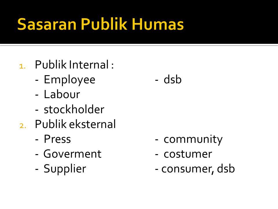 Sasaran Publik Humas Publik Internal : - Employee - dsb - Labour