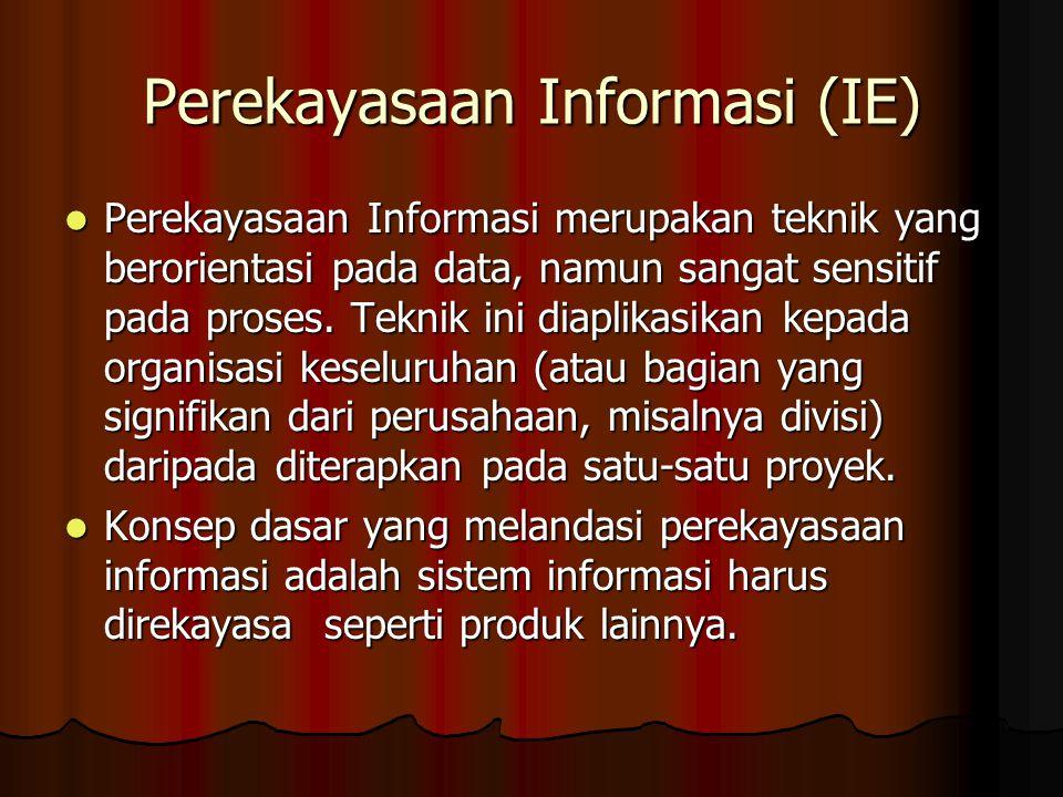 Perekayasaan Informasi (IE)