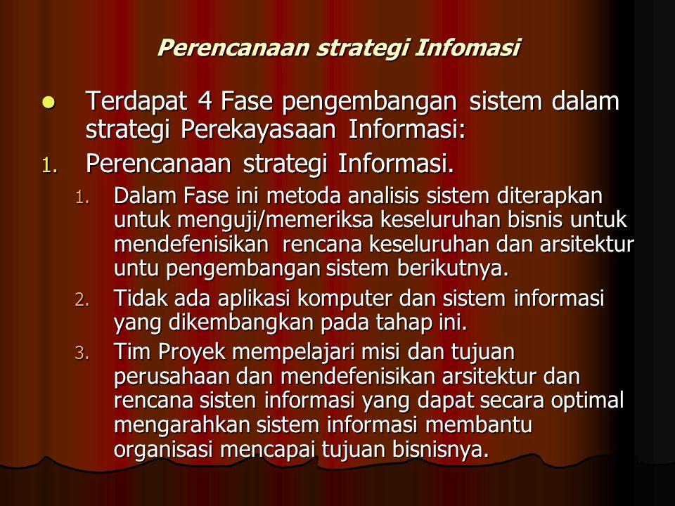 Perencanaan strategi Infomasi