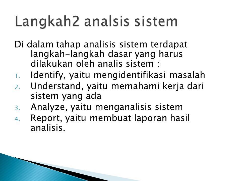 Langkah2 analsis sistem