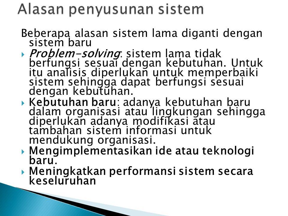 Alasan penyusunan sistem