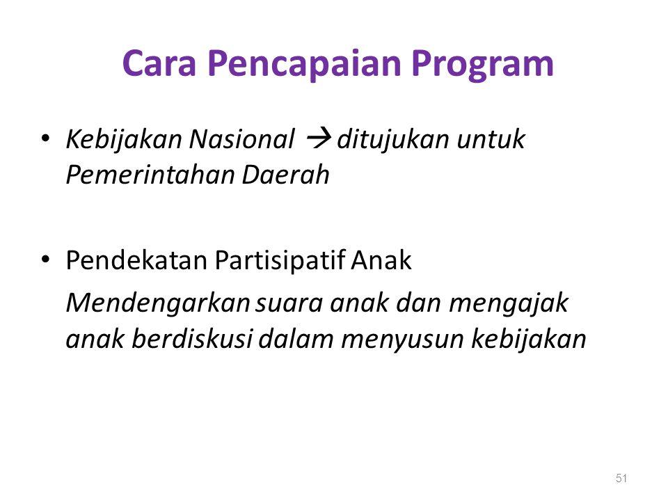 Cara Pencapaian Program
