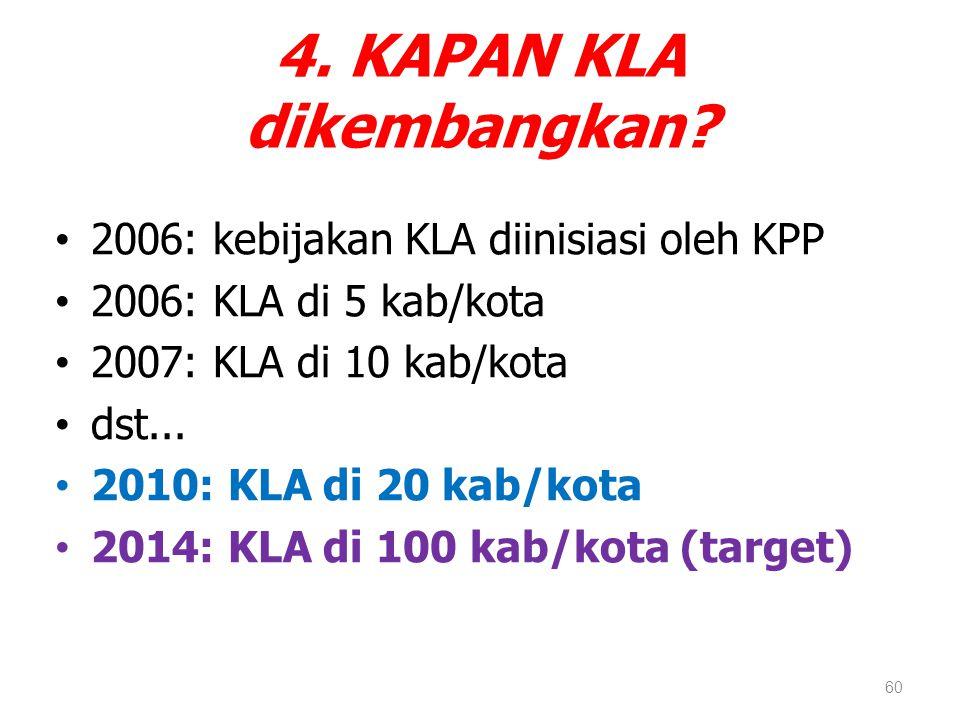 4. KAPAN KLA dikembangkan