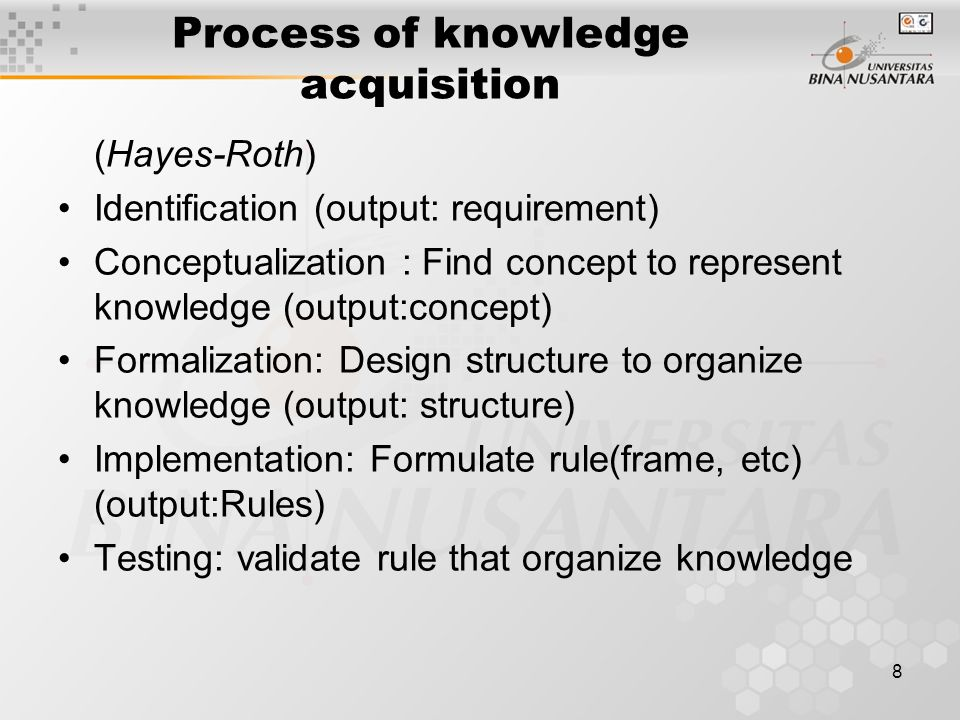 Process of knowledge acquisition