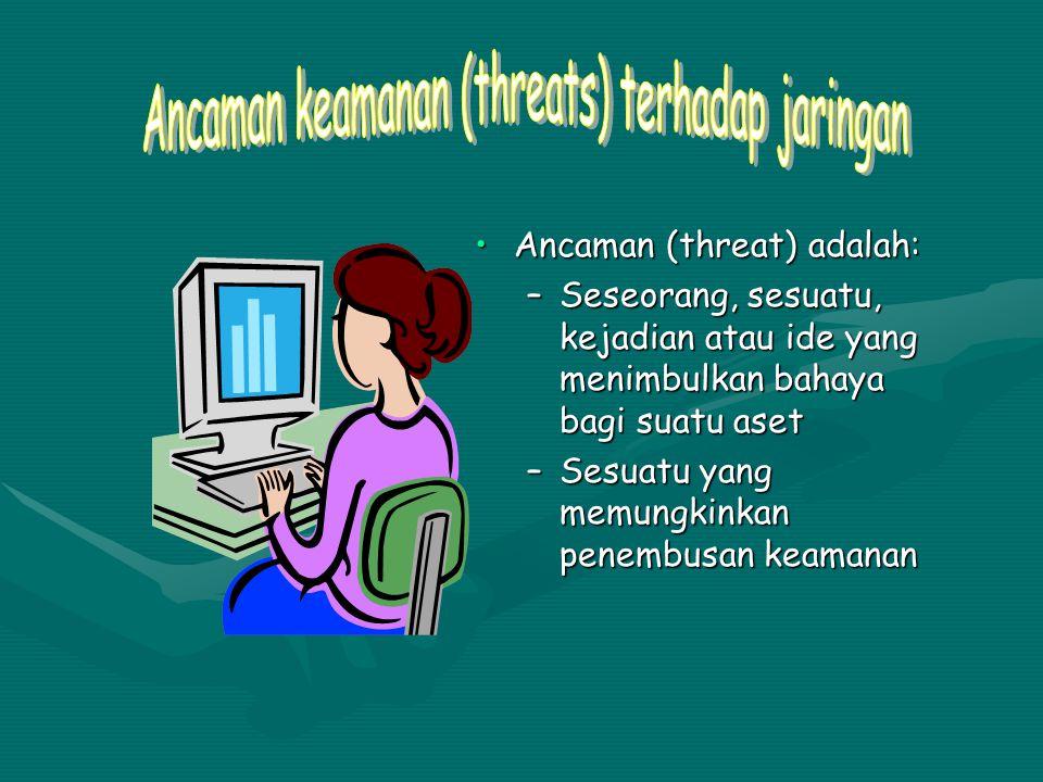 Ancaman keamanan (threats) terhadap jaringan