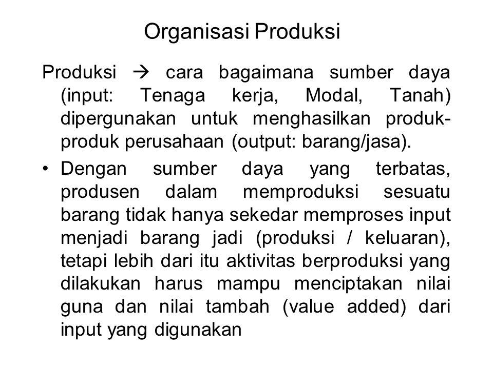 Organisasi Produksi