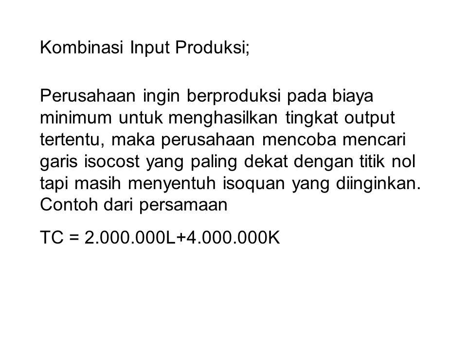 Kombinasi Input Produksi;