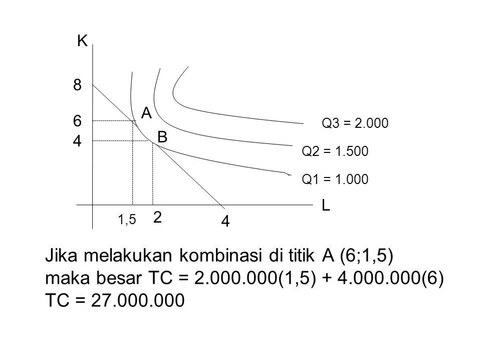 K 8. A. 6. Q3 = 2.000. B. 4. Q2 = 1.500. Q1 = 1.000. L. 2. 1,5. 4.