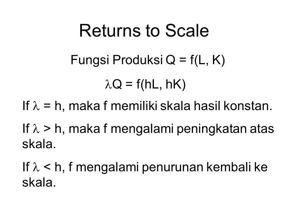 Fungsi Produksi Q = f(L, K)