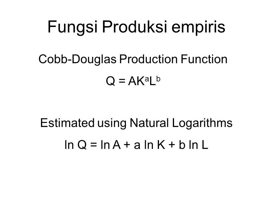 Fungsi Produksi empiris
