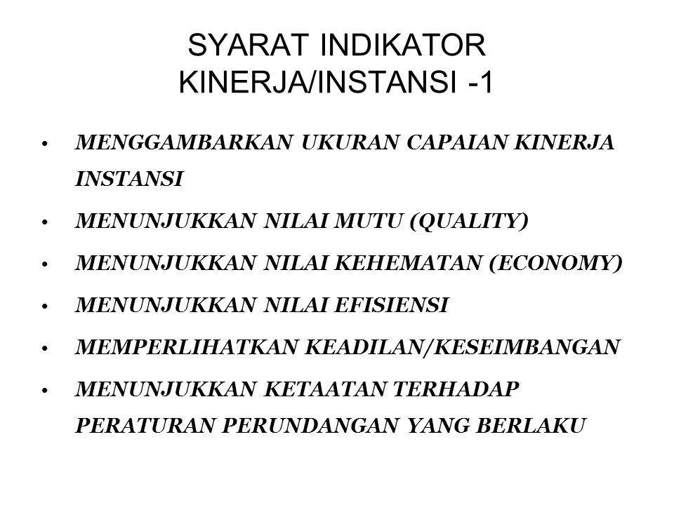 SYARAT INDIKATOR KINERJA/INSTANSI -1