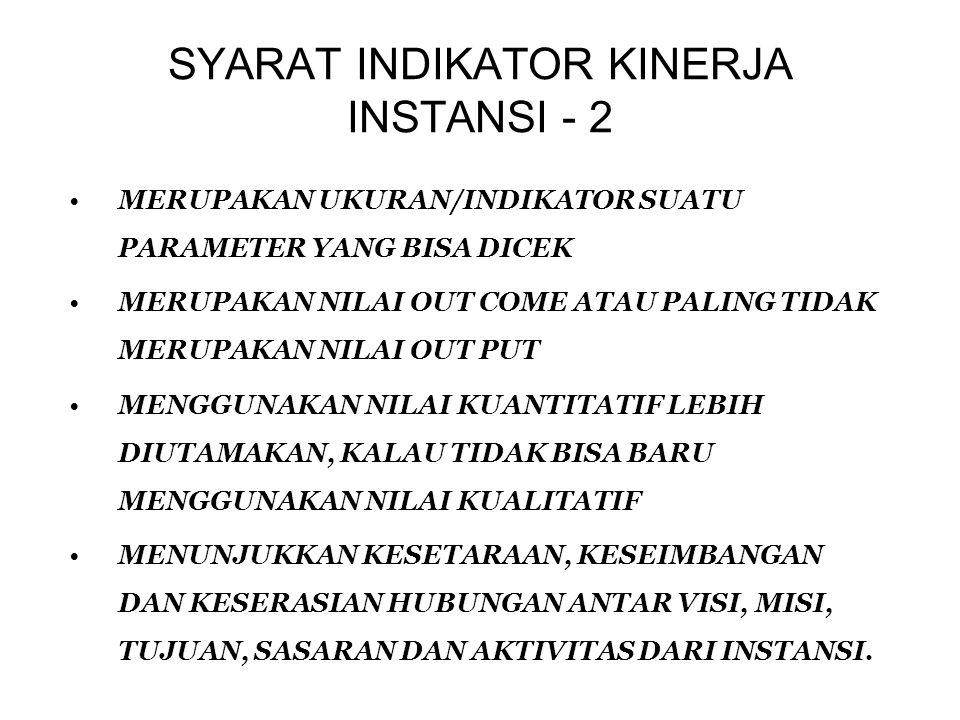 SYARAT INDIKATOR KINERJA INSTANSI - 2